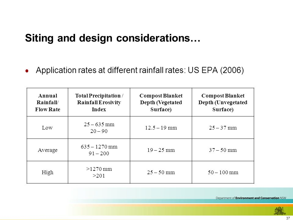 37 Siting and design considerations…  Application rates at different rainfall rates: US EPA (2006) Annual Rainfall/ Flow Rate Total Precipitation / Rainfall Erosivity Index Compost Blanket Depth (Vegetated Surface) Compost Blanket Depth (Unvegetated Surface) Low 25 – 635 mm 20 – 90 12.5 – 19 mm25 – 37 mm Average 635 – 1270 mm 91 – 200 19 – 25 mm37 – 50 mm High >1270 mm >201 25 – 50 mm50 – 100 mm
