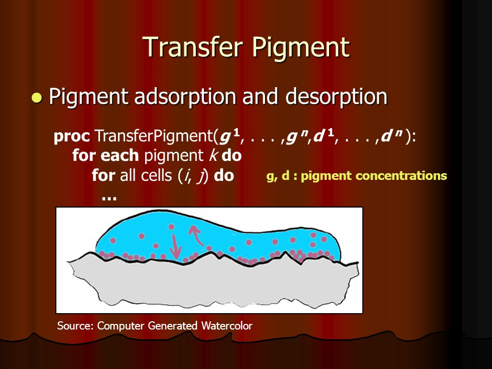 Transfer Pigment Pigment adsorption and desorption Pigment adsorption and desorption proc TransferPigment(g 1,...,g n,d 1,...,d n ): for each pigment k do for all cells (i, j) do … g, d : pigment concentrations Source: Computer Generated Watercolor
