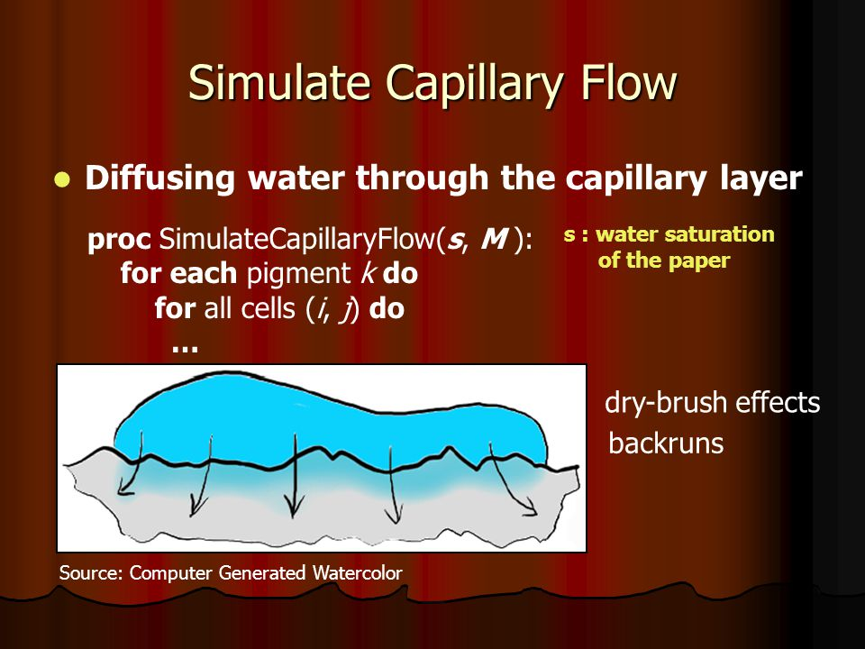 Simulate Capillary Flow Diffusing water through the capillary layer proc SimulateCapillaryFlow(s, M ): for each pigment k do for all cells (i, j) do … backruns s : water saturation of the paper dry-brush effects Source: Computer Generated Watercolor