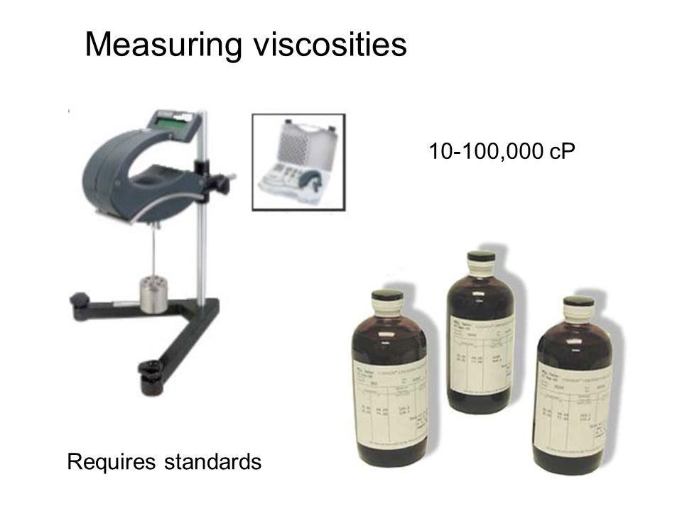 Measuring viscosities Requires standards 10-100,000 cP