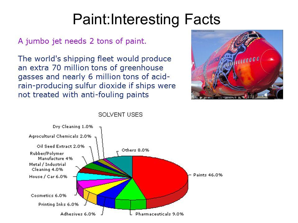 Paint:Interesting Facts A jumbo jet needs 2 tons of paint.