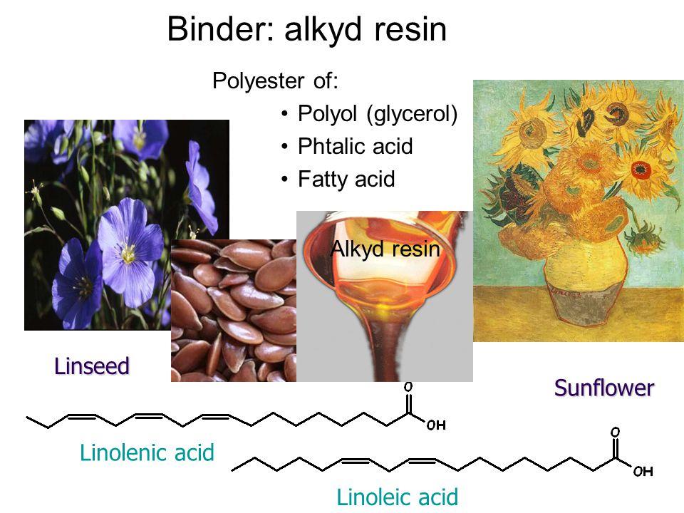 Binder: alkyd resin Polyester of: Polyol (glycerol) Phtalic acid Fatty acidSunflower Linoleic acid Linseed Linolenic acid Alkyd resin