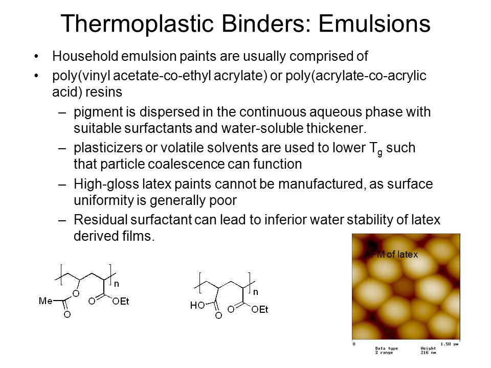Thermoplastic Binders: Emulsions Household emulsion paints are usually comprised of poly(vinyl acetate-co-ethyl acrylate) or poly(acrylate-co-acrylic acid) resins –pigment is dispersed in the continuous aqueous phase with suitable surfactants and water-soluble thickener.