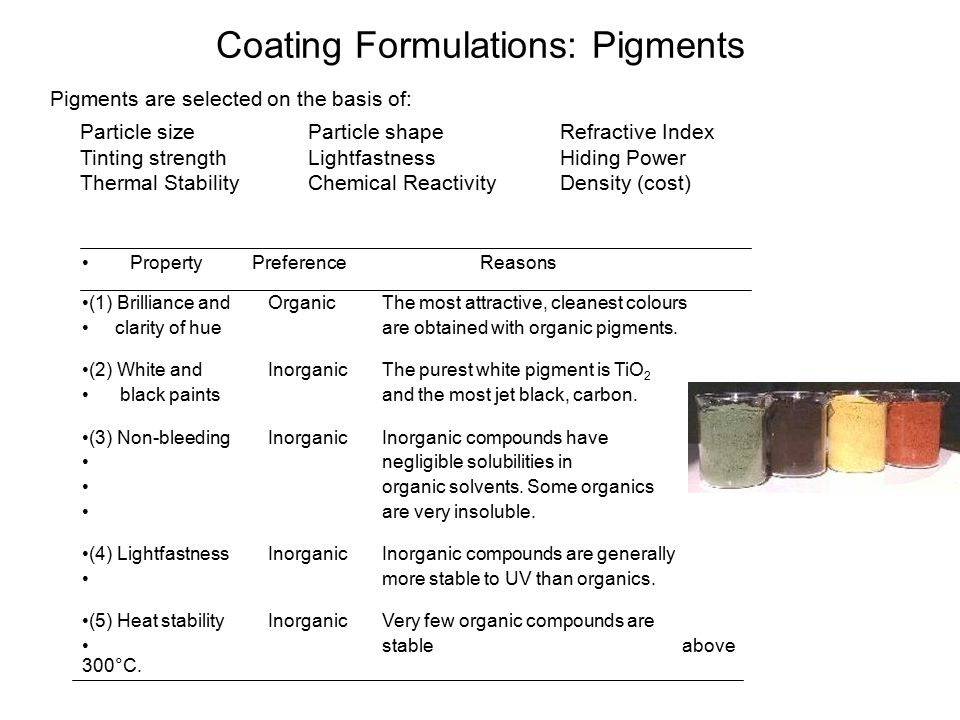 Coating Formulations: Pigments Property Preference Reasons (1) Brilliance and Organic The most attractive, cleanest colours clarity of hue are obtained with organic pigments.
