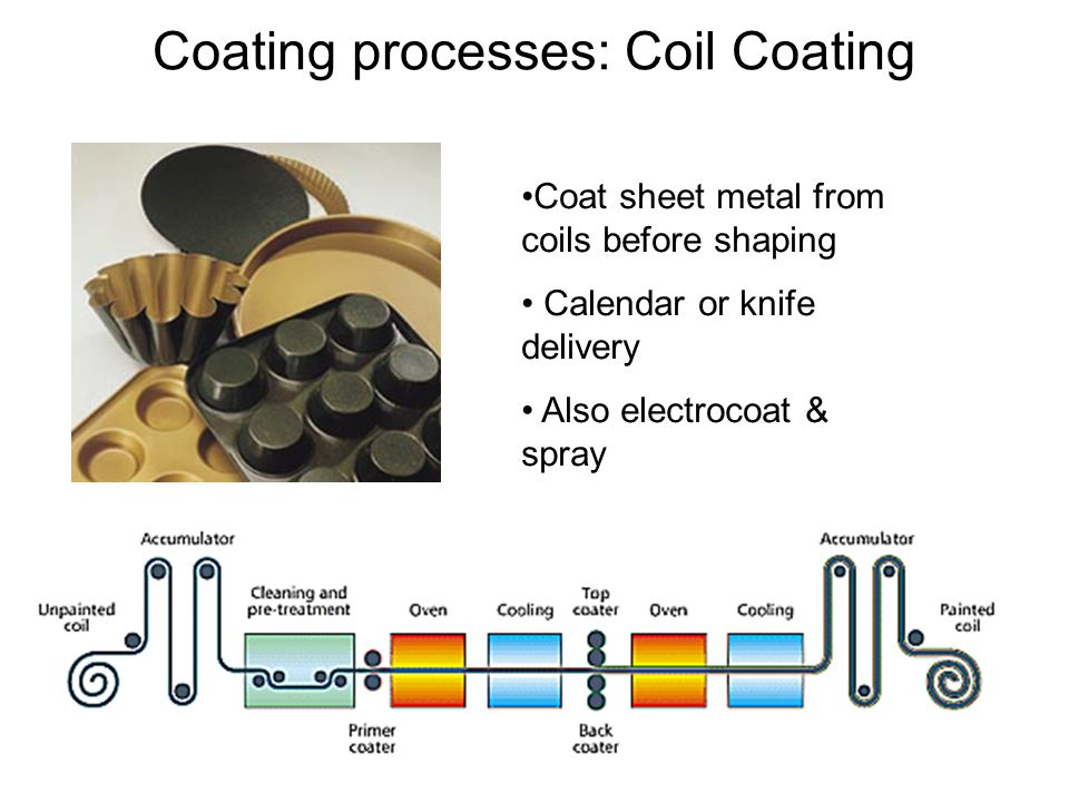 Coating processes: Coil Coating Coat sheet metal from coils before shaping Calendar or knife delivery Also electrocoat & spray