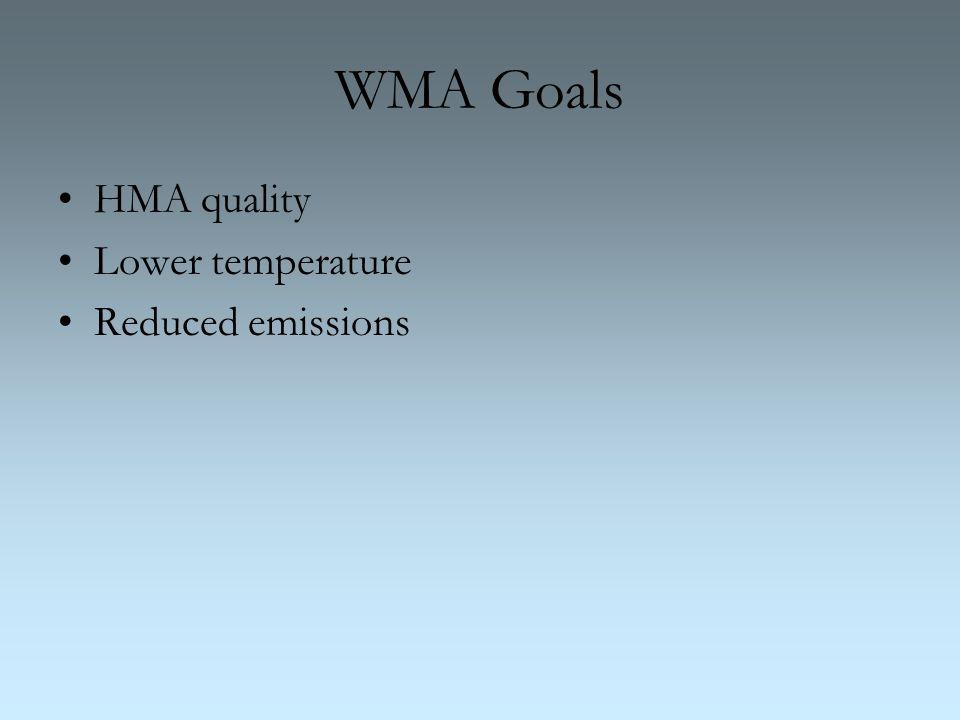 WMA Goals HMA quality Lower temperature Reduced emissions