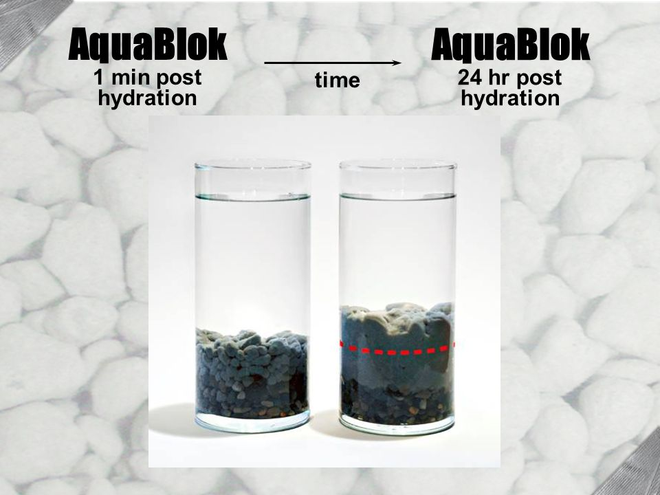 Hydration Time Lapse time AquaBlok 1 min post hydration AquaBlok 24 hr post hydration