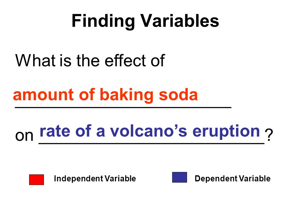 Finding Variables What is the effect of _______________________ on ________________________? rate of a volcano's eruption Independent VariableDependen