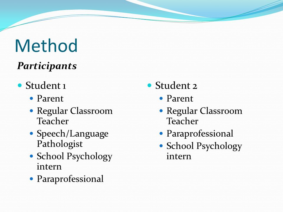 Method Participants Student 1 Parent Regular Classroom Teacher Speech/Language Pathologist School Psychology intern Paraprofessional Student 2 Parent Regular Classroom Teacher Paraprofessional School Psychology intern
