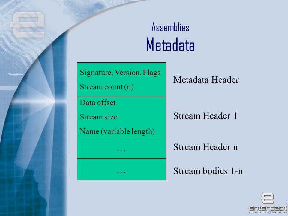 15 Assemblies Metadata Signature, Version, Flags Stream count (n) Metadata Header Data offset Stream size Name (variable length) Stream Header 1 Stream bodies 1-n Stream Header n … …