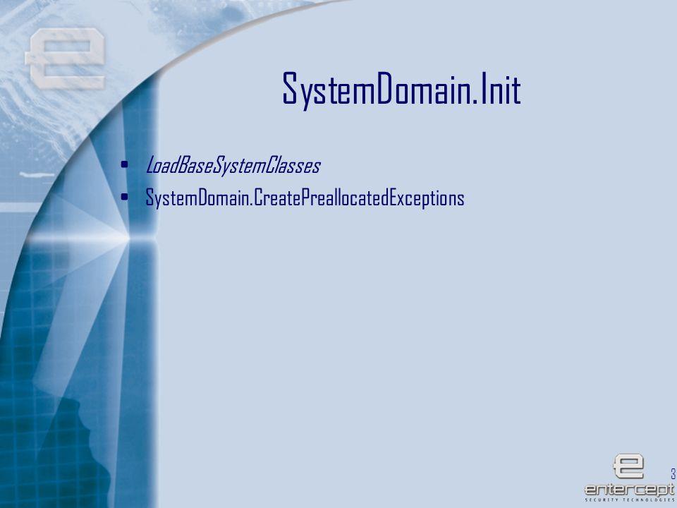 39 SystemDomain.Init LoadBaseSystemClasses SystemDomain.CreatePreallocatedExceptions