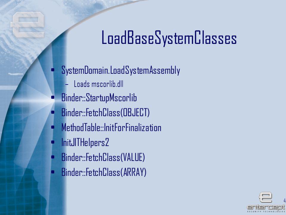 40 LoadBaseSystemClasses SystemDomain.LoadSystemAssembly –Loads mscorlib.dll Binder::StartupMscorlib Binder::FetchClass(OBJECT) MethodTable::InitForFinalization InitJITHelpers2 Binder::FetchClass(VALUE) Binder::FetchClass(ARRAY)