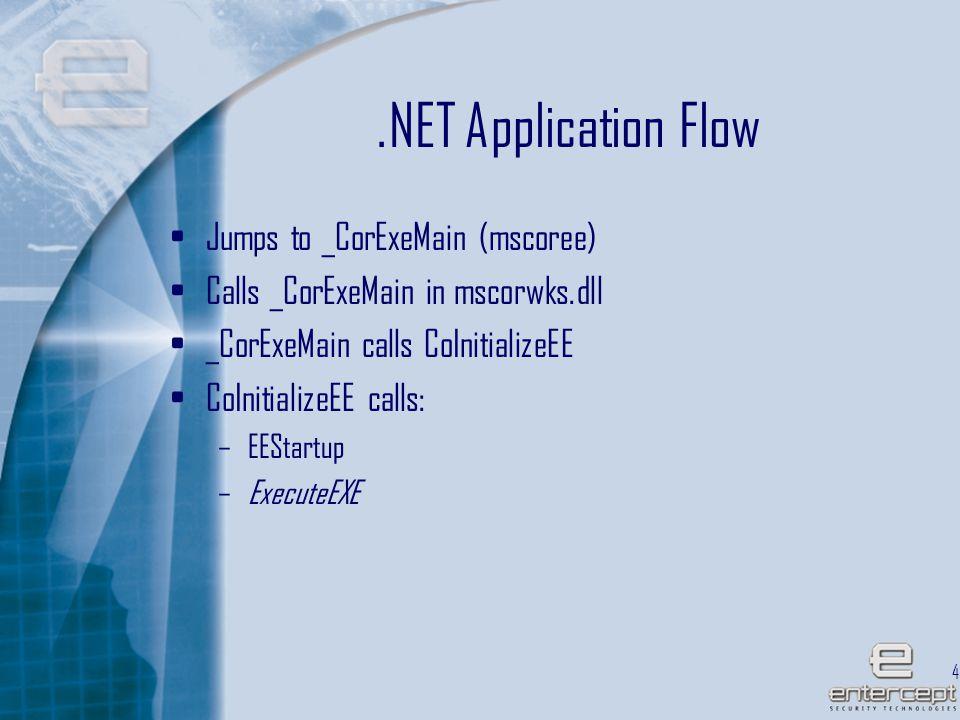 43.NET Application Flow Jumps to _CorExeMain (mscoree) Calls _CorExeMain in mscorwks.dll _CorExeMain calls CoInitializeEE CoInitializeEE calls: –EEStartup –ExecuteEXE
