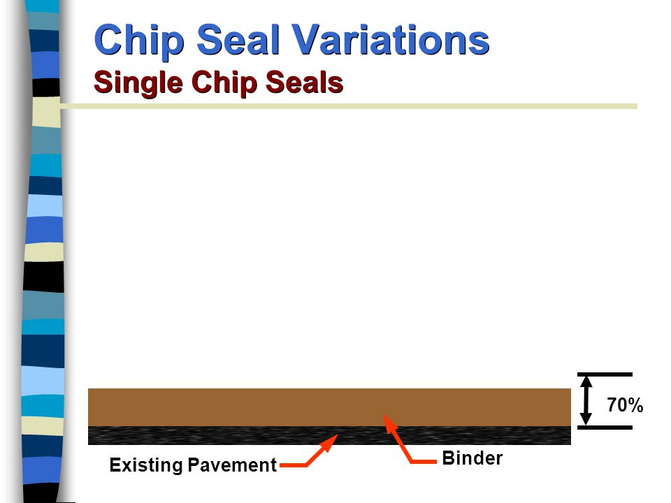 Chip Seal Variations Single Chip Seals Existing Pavement Pneumatic- Tired Roller Binder 70%