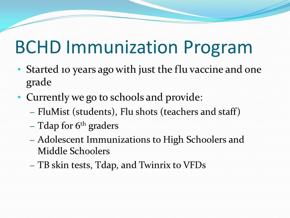 Adolescent Immunization Totals 2010