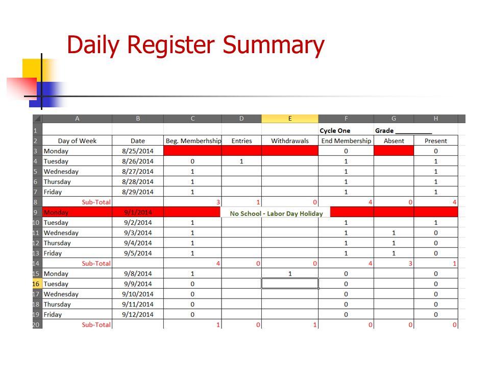 Daily Register Summary