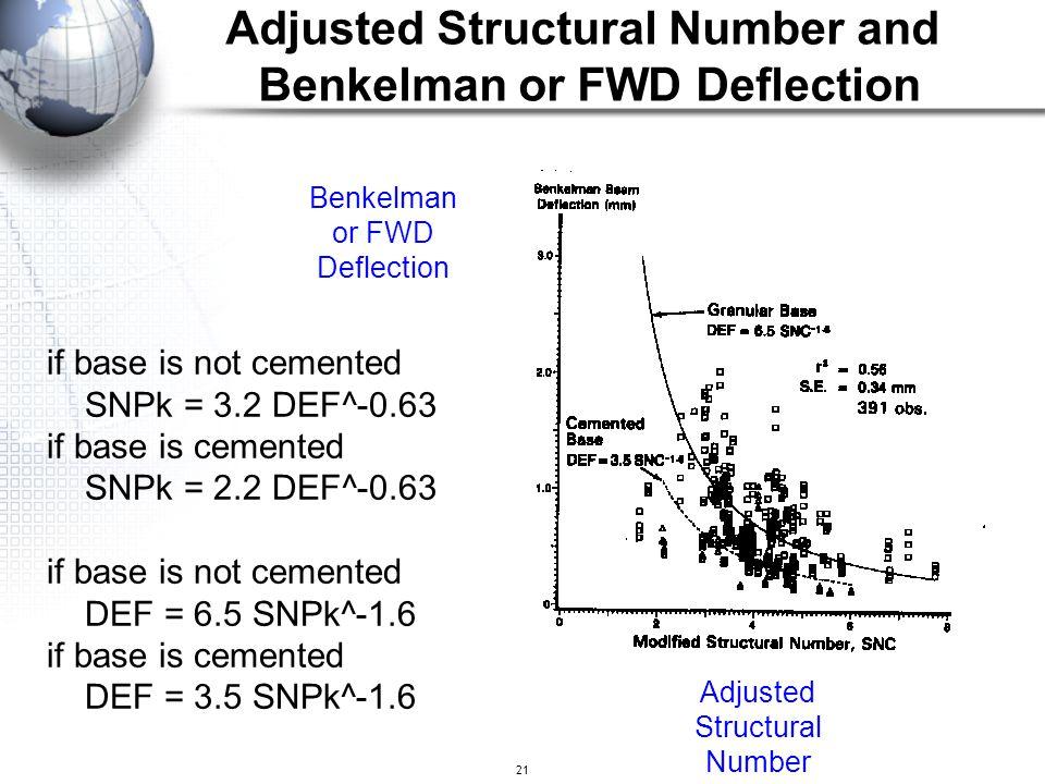 21 Benkelman or FWD Deflection if base is not cemented SNPk = 3.2 DEF^-0.63 if base is cemented SNPk = 2.2 DEF^-0.63 if base is not cemented DEF = 6.5