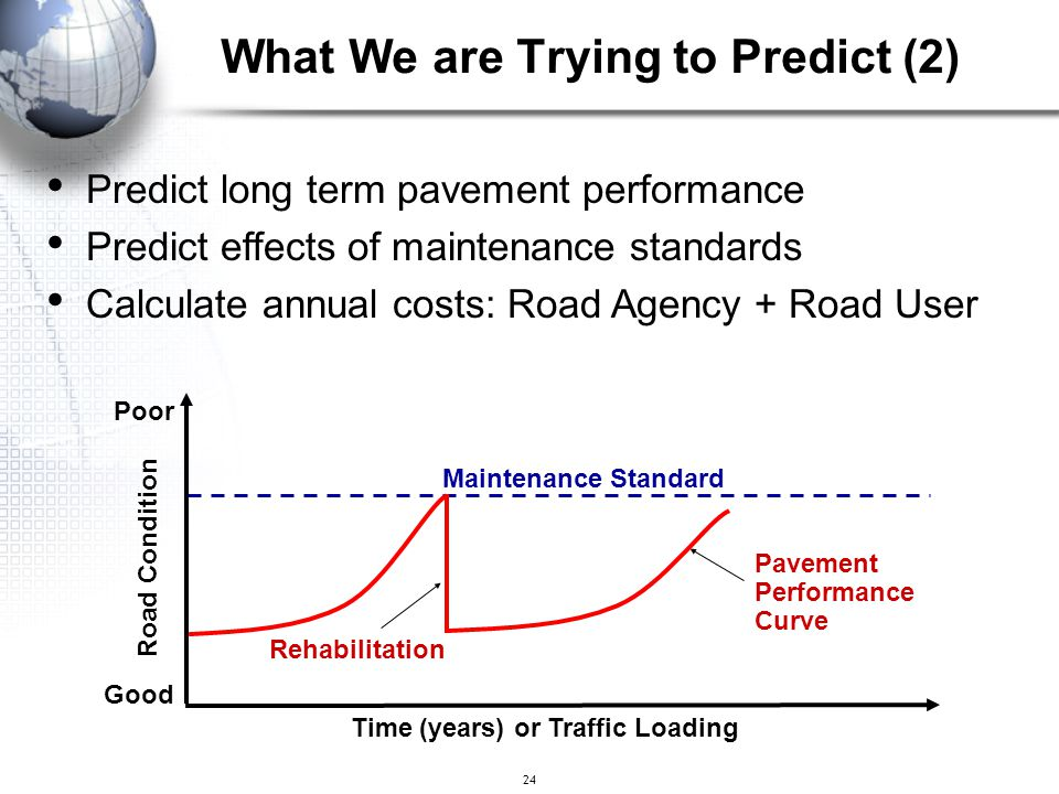 24 What We are Trying to Predict (2) Predict long term pavement performance Predict effects of maintenance standards Calculate annual costs: Road Agen