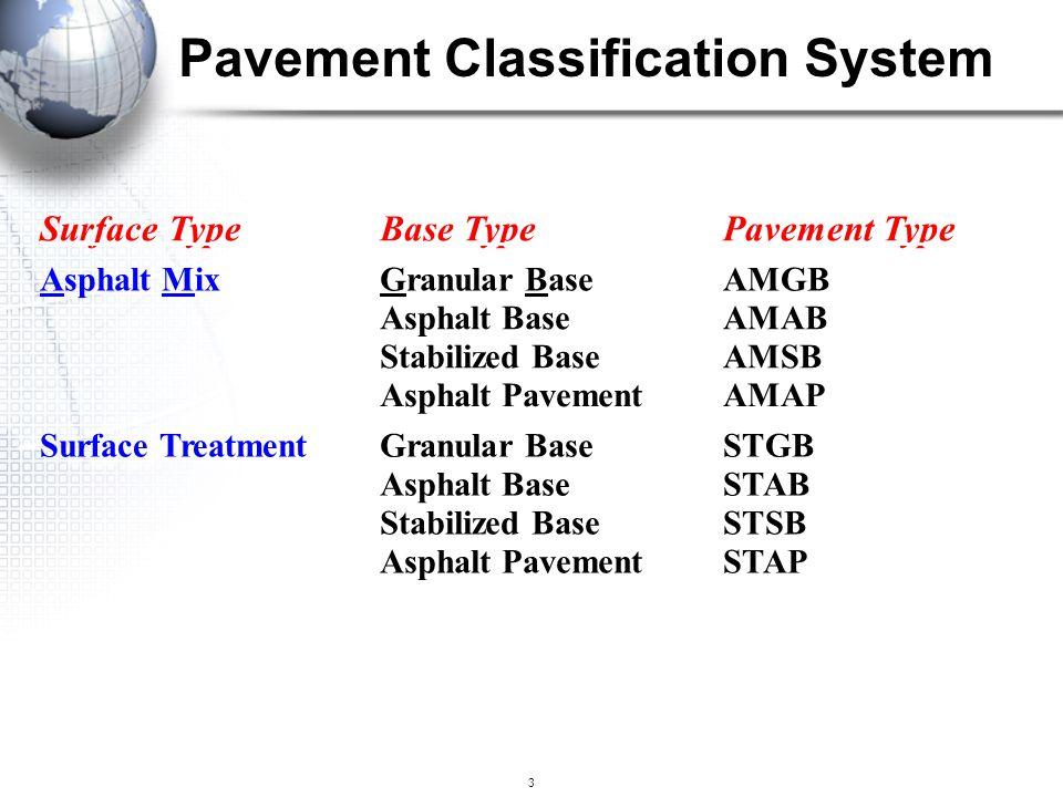 3 Surface Type Base Type Pavement Type Asphalt Mix Granular Base Asphalt Base Stabilized Base Asphalt Pavement AMGB AMAB AMSB AMAP Surface Treatment G
