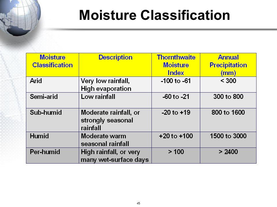45 Moisture Classification