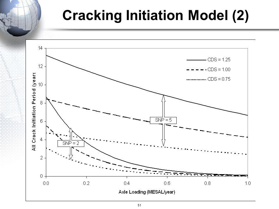 51 Cracking Initiation Model (2)