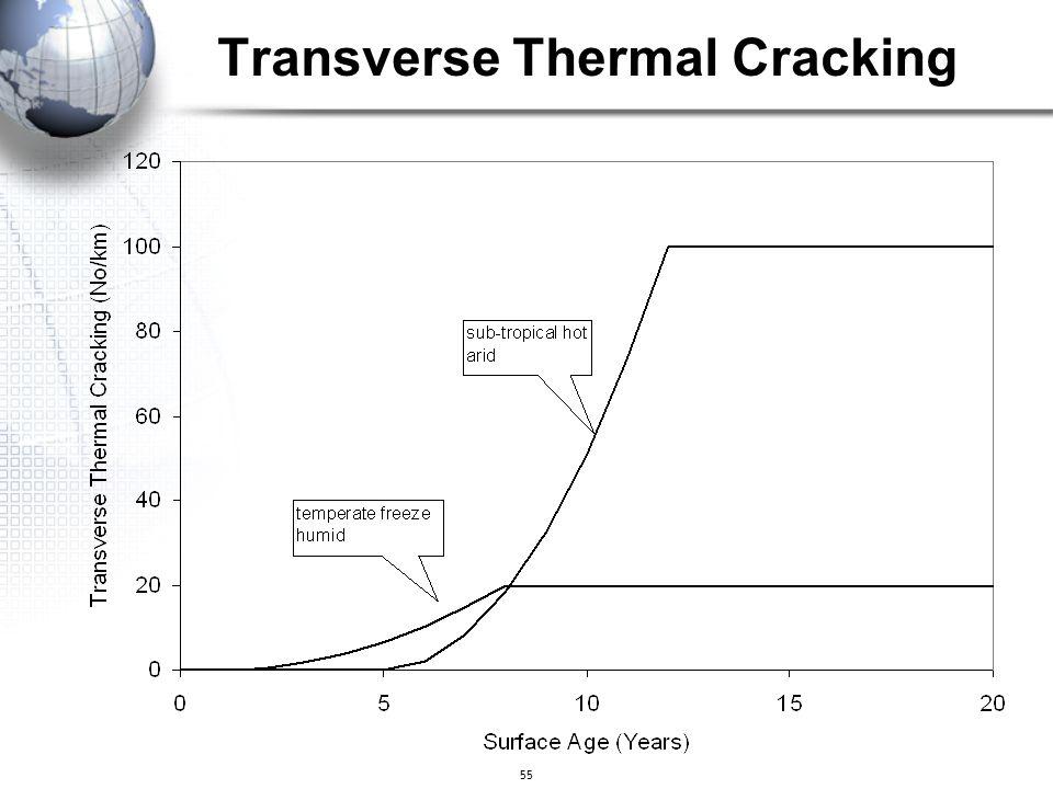 55 Transverse Thermal Cracking