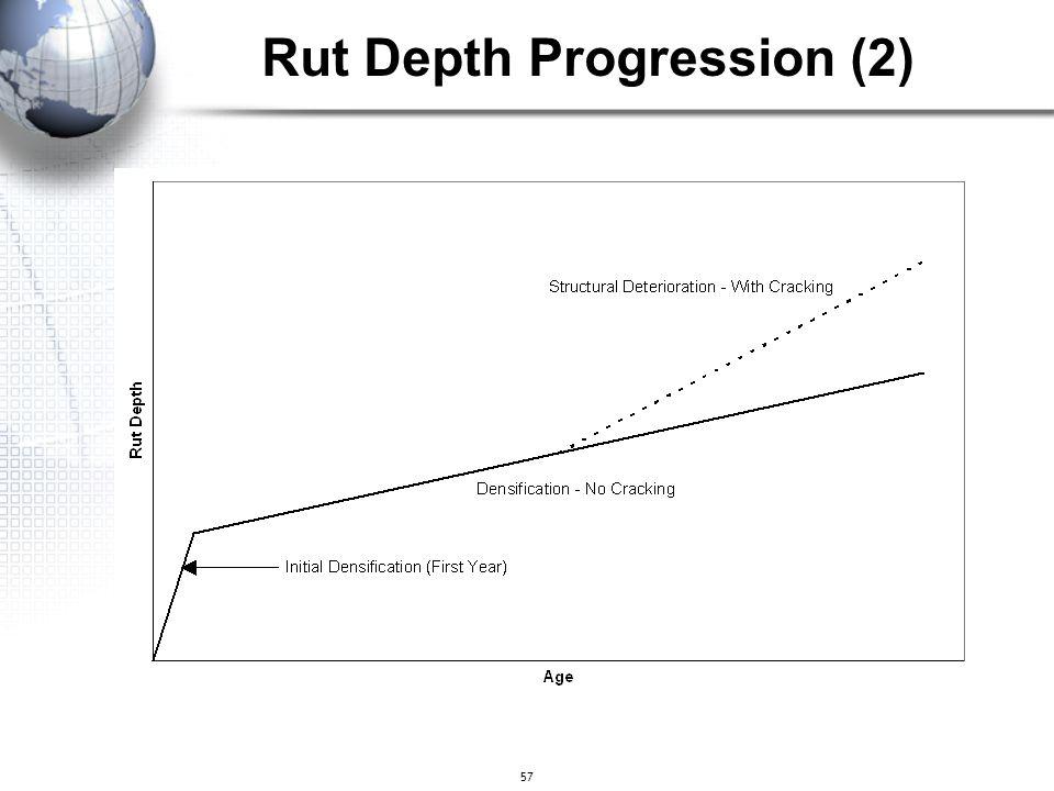 57 Rut Depth Progression (2)