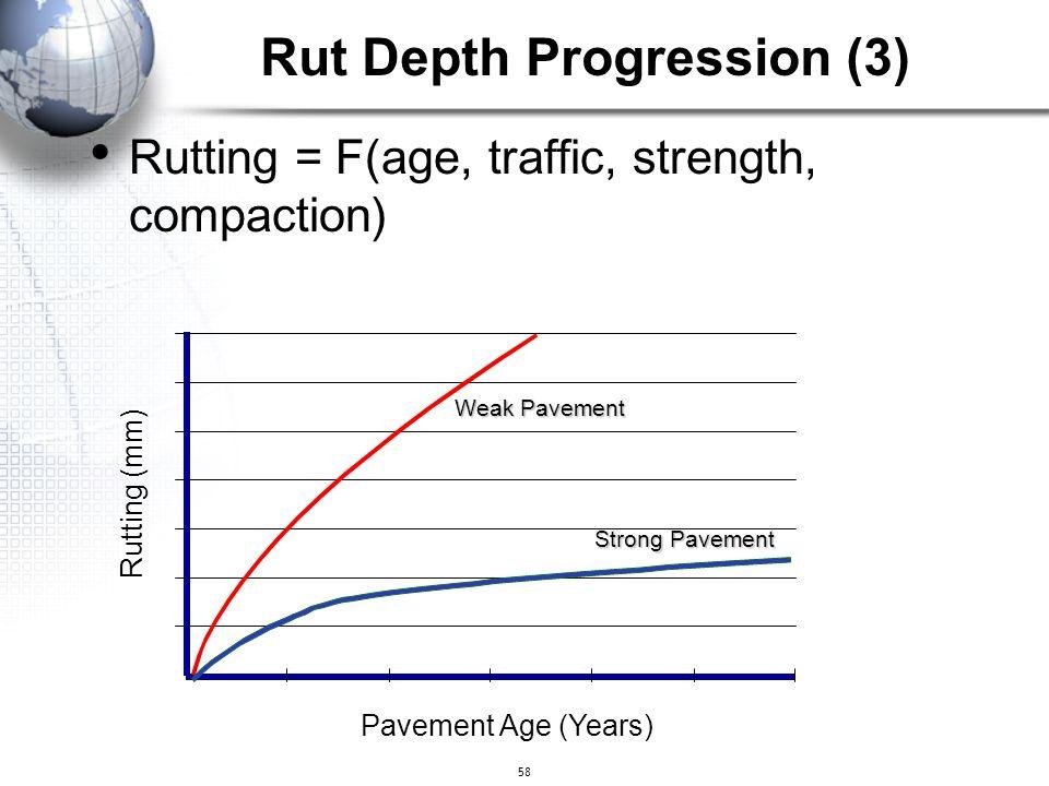58 Rutting = F(age, traffic, strength, compaction) Pavement Age (Years) Rutting (mm) Weak Pavement Strong Pavement Rut Depth Progression (3)