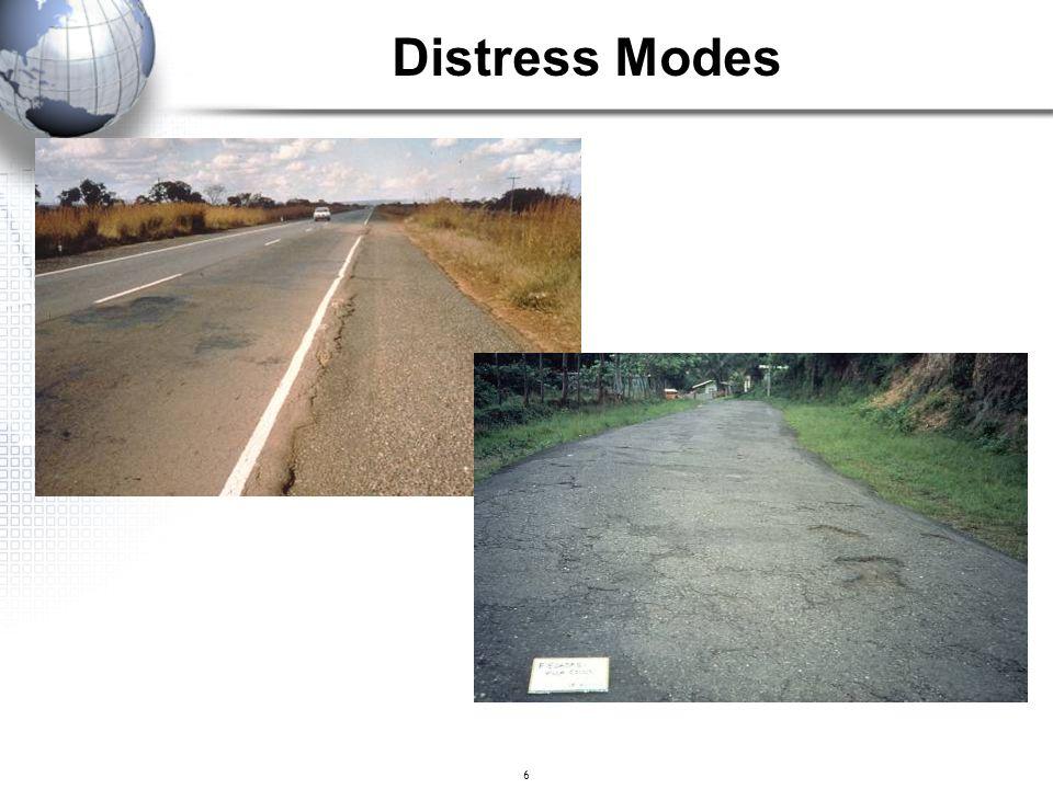 6 Distress Modes