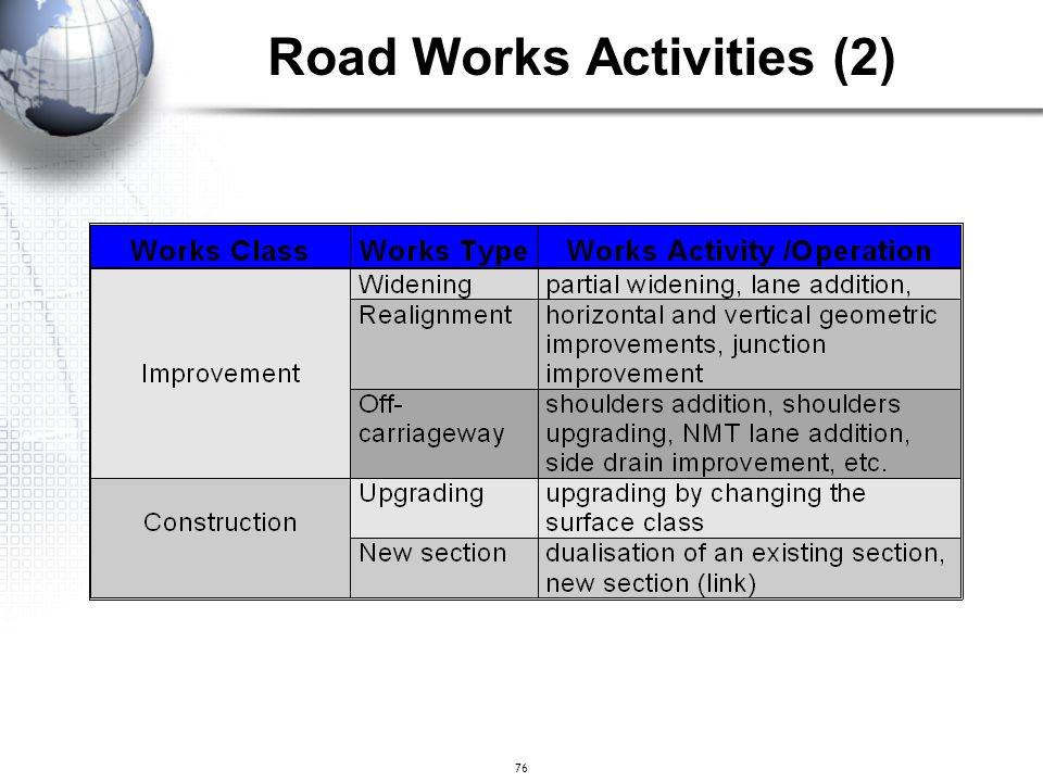 76 Road Works Activities (2)