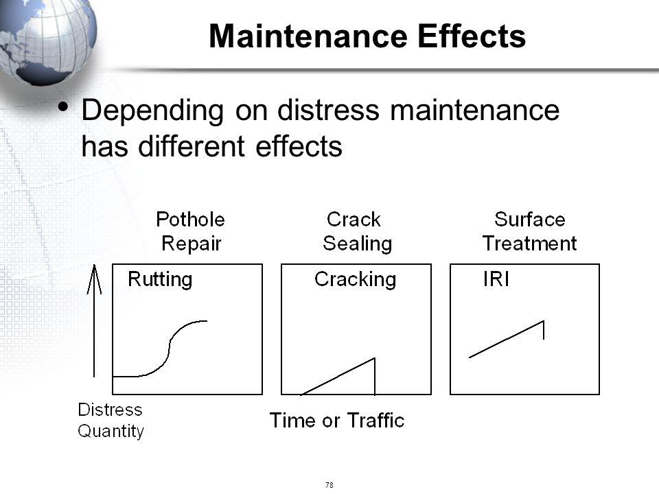 78 Depending on distress maintenance has different effects Maintenance Effects