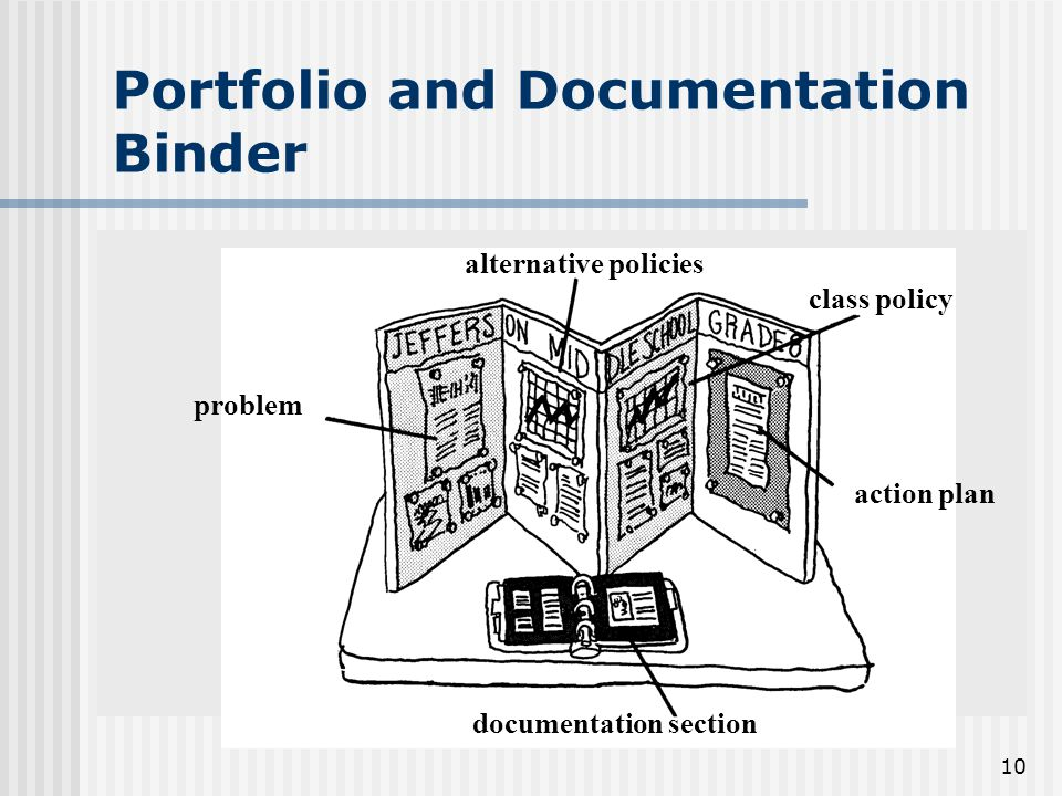 10 Portfolio and Documentation Binder alternative policies problem documentation section class policy action plan