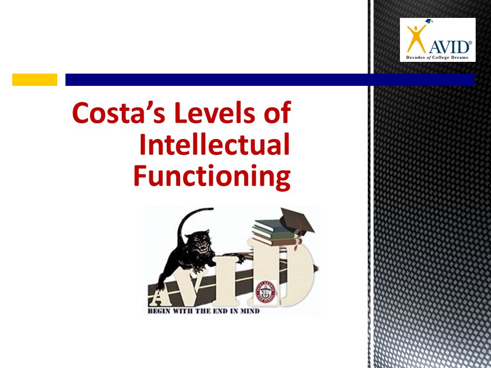 Level 1 – defining – describing – identifying – listing – naming – observing – reciting – scanning Costa's Levels of Intellectual Functioning