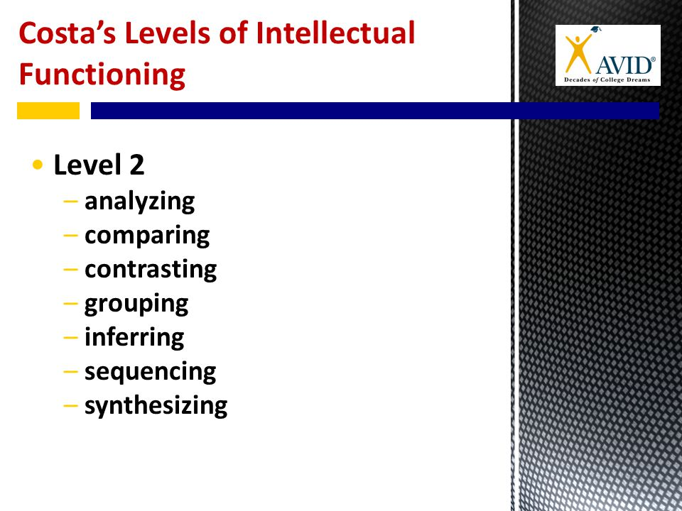 Level 2 – analyzing – comparing – contrasting – grouping – inferring – sequencing – synthesizing Costa's Levels of Intellectual Functioning