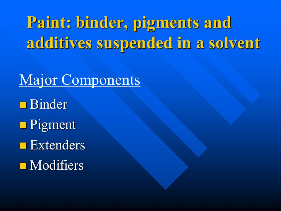 Paint: binder, pigments and additives suspended in a solvent Binder Binder Pigment Pigment Extenders Extenders Modifiers Modifiers Major Components