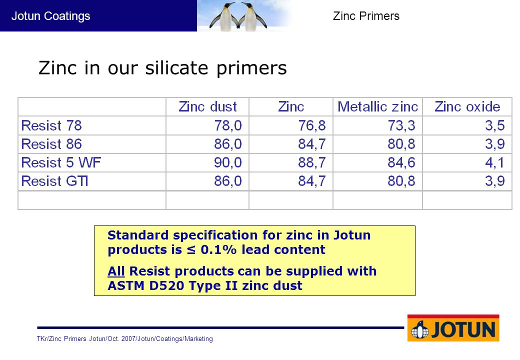 TKr/Zinc Primers Jotun/Oct. 2007/Jotun/Coatings/Marketing Jotun CoatingsZinc Primers Zinc in our silicate primers Standard specification for zinc in J