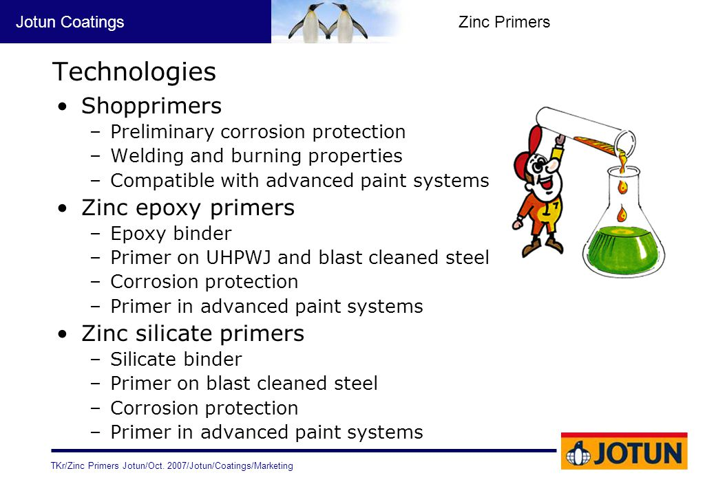 TKr/Zinc Primers Jotun/Oct. 2007/Jotun/Coatings/Marketing Jotun CoatingsZinc Primers Technologies Shopprimers –Preliminary corrosion protection –Weldi