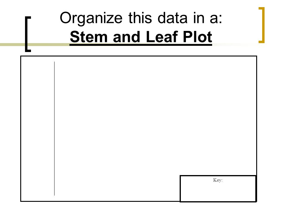 Organize this data in a: Stem and Leaf Plot Key: