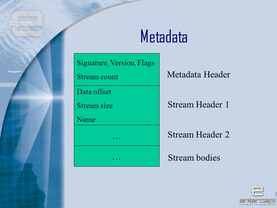 13 Metadata Signature, Version, Flags Stream count Metadata Header Data offset Stream size Name Stream Header 1 Stream bodies Stream Header 2 … …