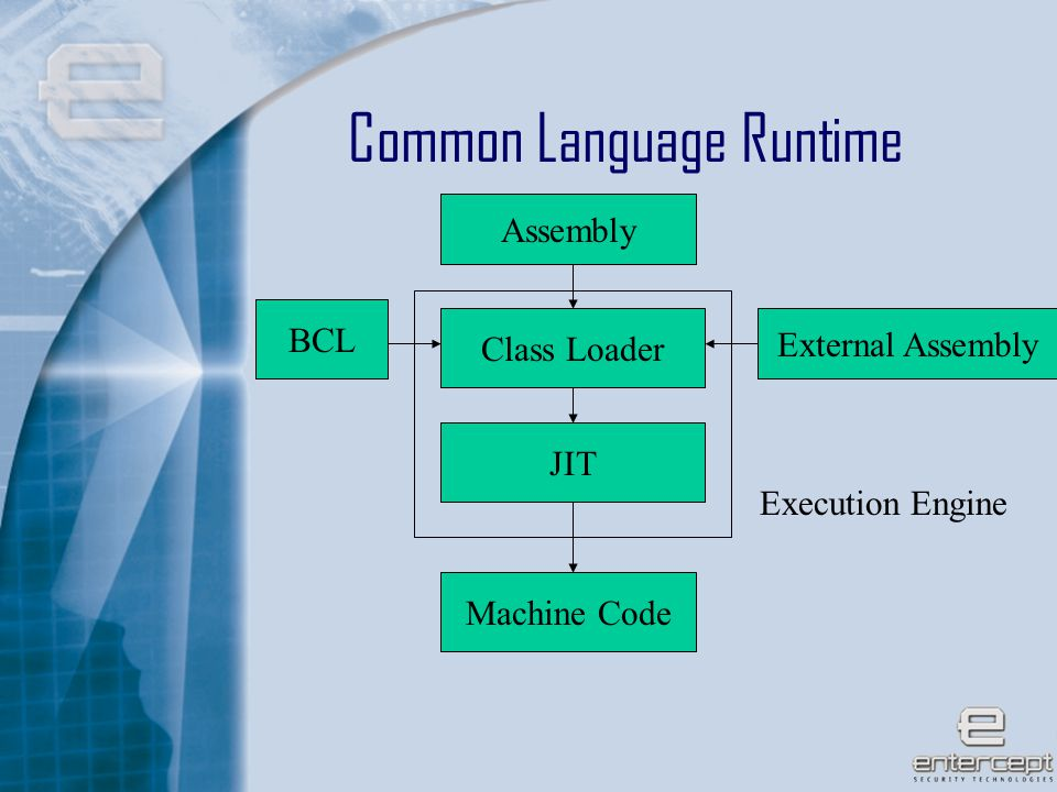 9 Common Language Runtime BCL Assembly Class Loader JIT Machine Code External Assembly Execution Engine