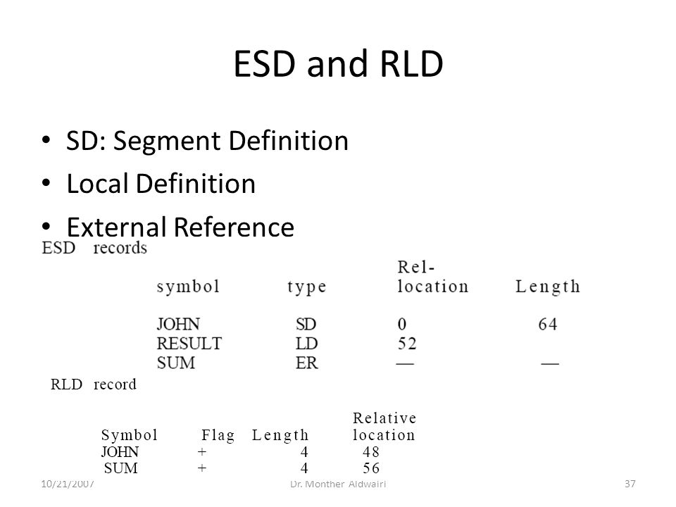 ESD and RLD SD: Segment Definition Local Definition External Reference 10/21/2007Dr.