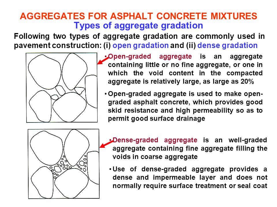 AGGREGATES FOR ASPHALT CONCRETE MIXTURES Types of aggregate gradation Following two types of aggregate gradation are commonly used in pavement constru