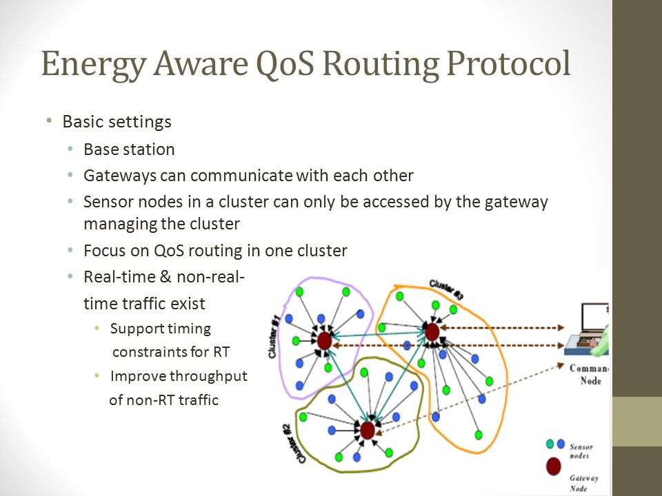 Energy Aware QoS Routing Protocol Finds least cost and energy efficient paths that meet the end-to- end delay during connection Energy reserve, transm