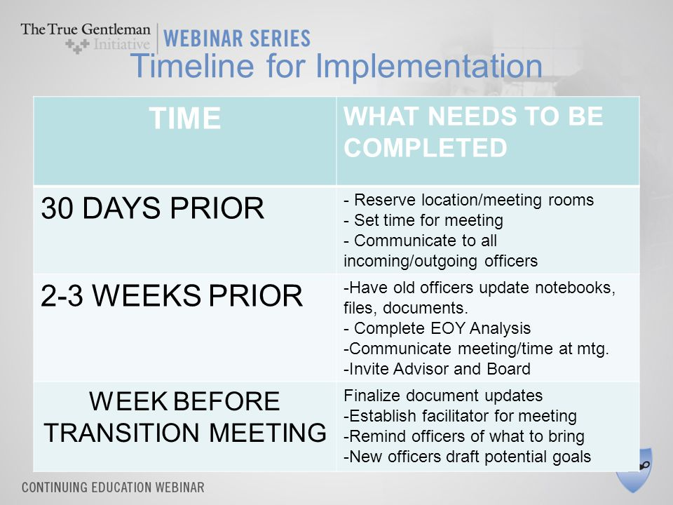 Timeline for Implementation TIME WHAT NEEDS TO BE COMPLETED 30 DAYS PRIOR - Reserve location/meeting rooms - Set time for meeting - Communicate to all incoming/outgoing officers 2-3 WEEKS PRIOR -Have old officers update notebooks, files, documents.