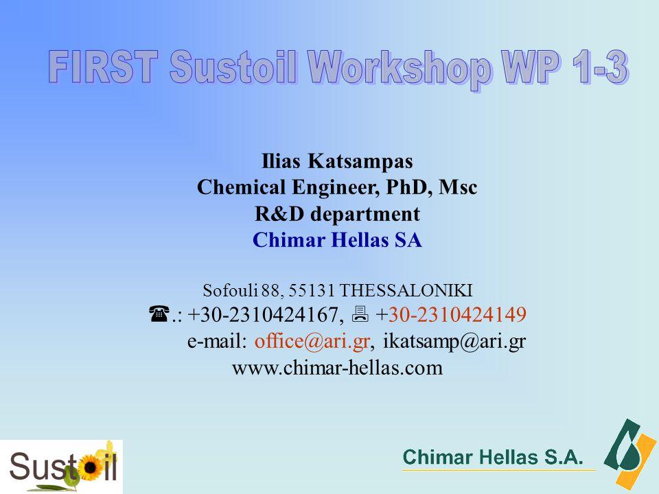 Ilias Katsampas Chemical Engineer, PhD, Msc R&D department Chimar Hellas SA Sofouli 88, 55131 THESSALONIKI .: +30-2310424167,  +30-2310424149 e-mail: office@ari.gr, ikatsamp@ari.gr www.chimar-hellas.com