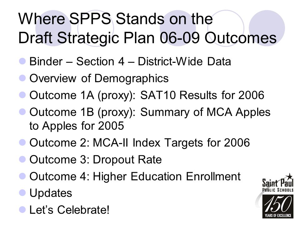 Where SPPS Stands on the Draft Strategic Plan 06-09 Outcomes Binder – Section 4 – District-Wide Data Overview of Demographics Outcome 1A (proxy): SAT10 Results for 2006 Outcome 1B (proxy): Summary of MCA Apples to Apples for 2005 Outcome 2: MCA-II Index Targets for 2006 Outcome 3: Dropout Rate Outcome 4: Higher Education Enrollment Updates Let's Celebrate!