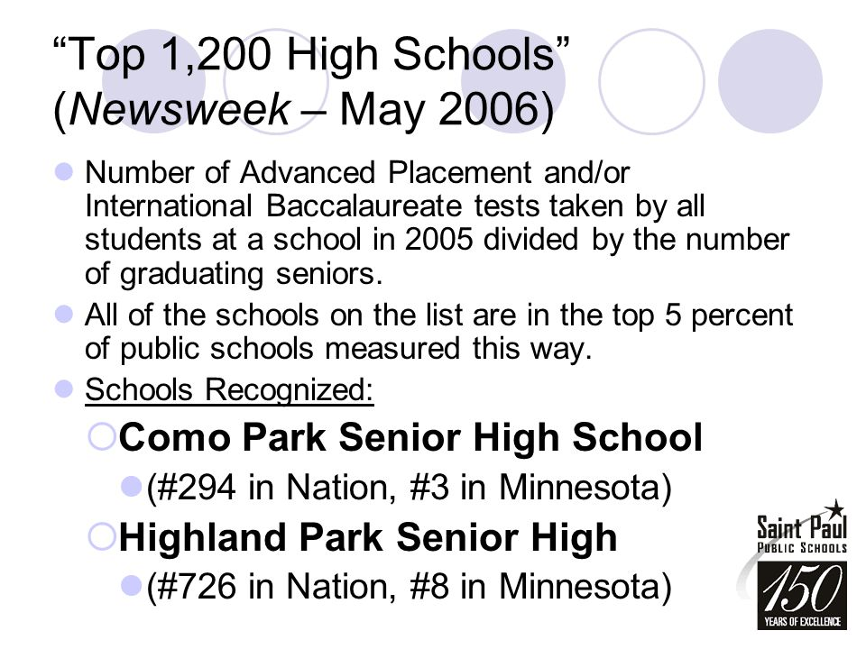 Top 1,200 High Schools (Newsweek – May 2006) Number of Advanced Placement and/or International Baccalaureate tests taken by all students at a school in 2005 divided by the number of graduating seniors.