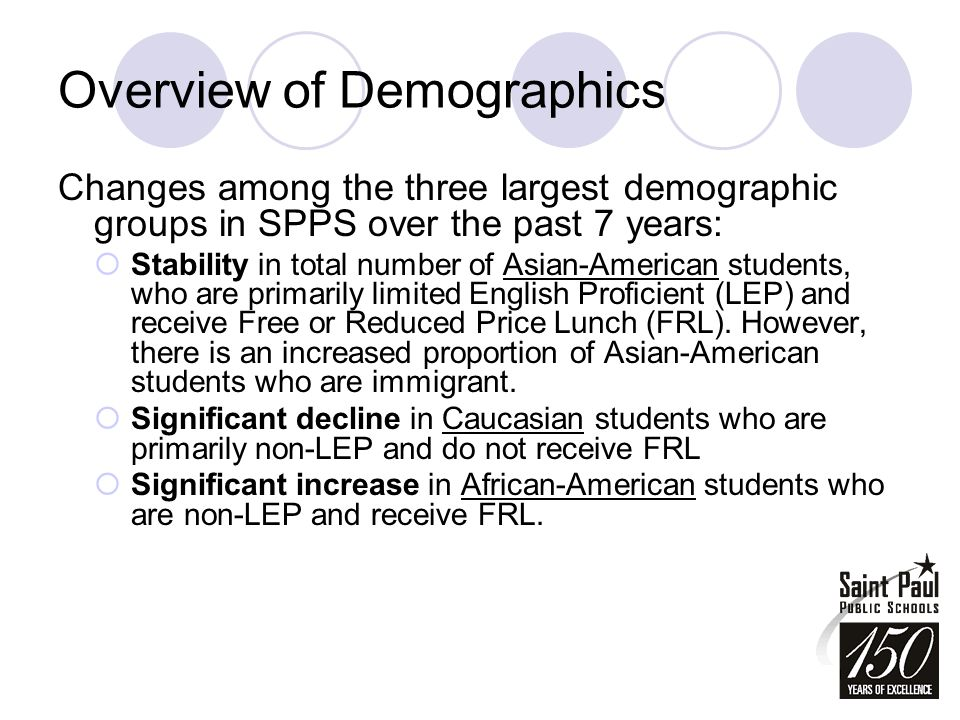 Overview of Demographics Changes among the three largest demographic groups in SPPS over the past 7 years:  Stability in total number of Asian-American students, who are primarily limited English Proficient (LEP) and receive Free or Reduced Price Lunch (FRL).