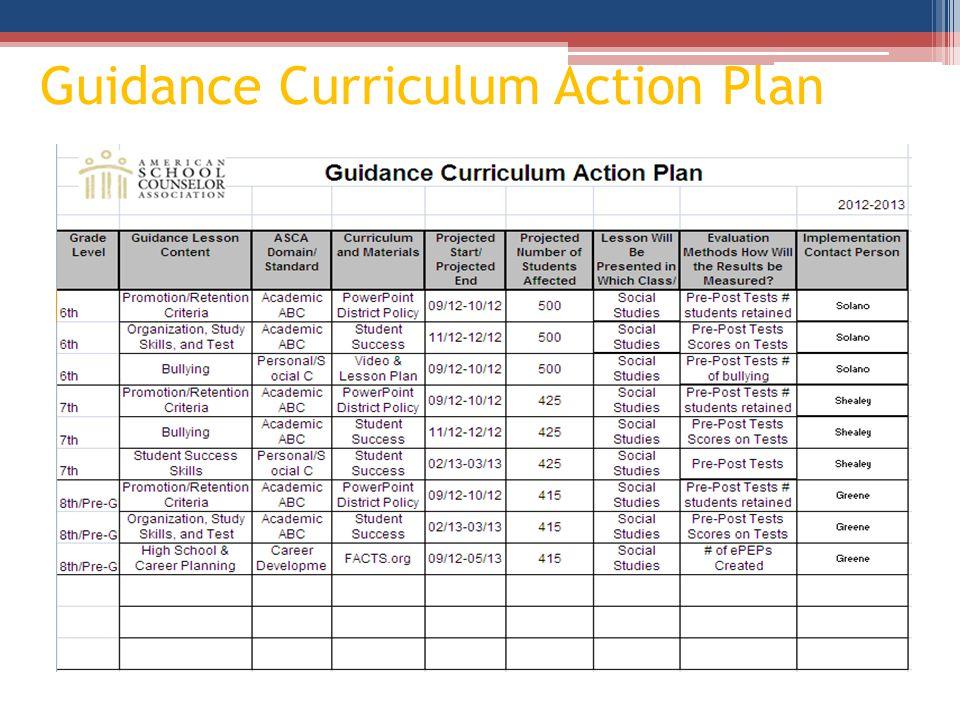 Guidance Curriculum Action Plan