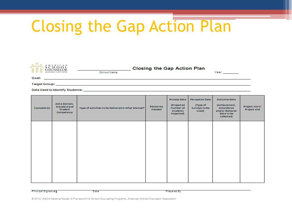 Closing the Gap Action Plan